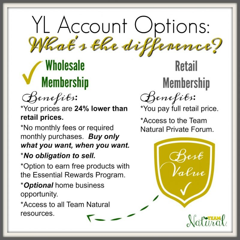 YL-Account-Options-1024x1024